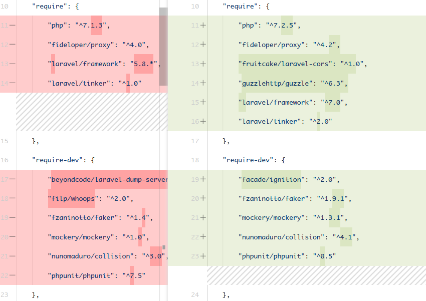 Compare Framework dependency between 5.6 and 7.x